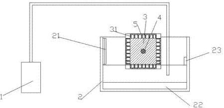 利用温度调节装置的药液振动回流式药用棉处理方法