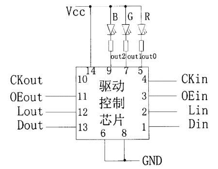 内嵌串行传送驱动控制芯片的彩色LED灯束串