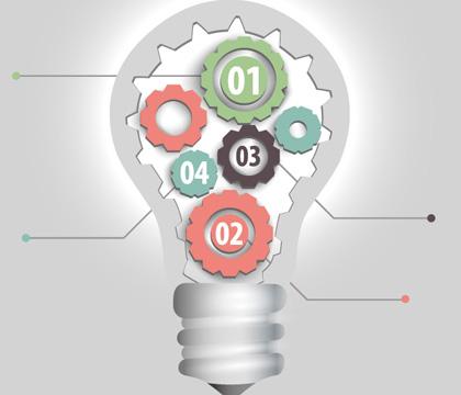 安徽省2016年就业创业工作政府资助政策通知