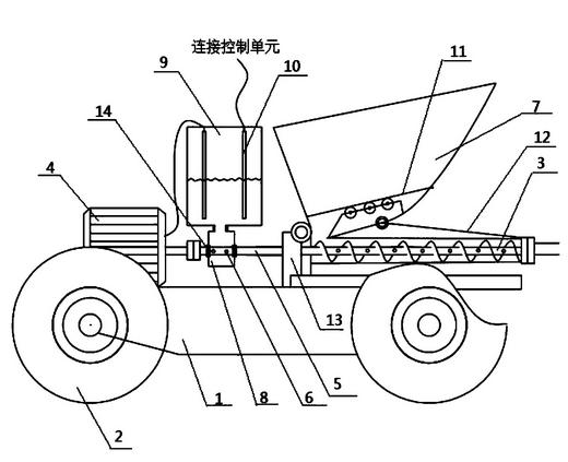 一种矿用螺旋式定量配水输送车