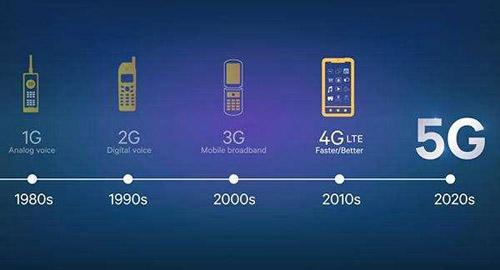 5G产业或价值12万亿美元,中美5G争锋引发贸易战