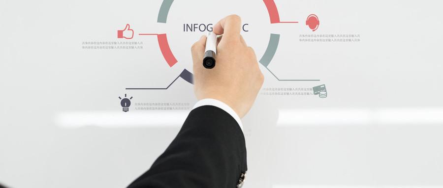 深圳专利评估有没有必要?如何进行专利评估?