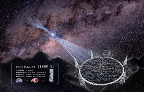 FAST中国天眼发现新脉冲星