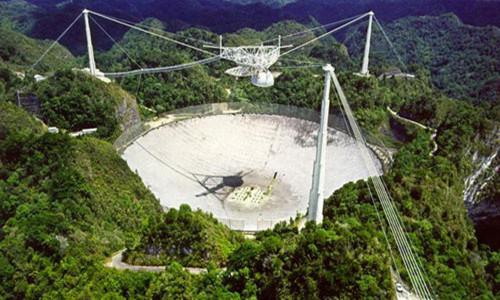 发现新脉冲星的天眼,位于贵州