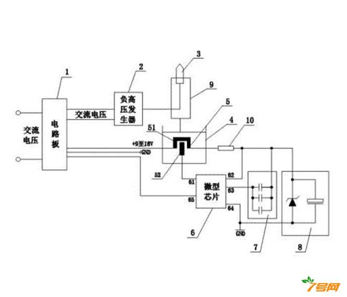 双电路或多电路放电装置