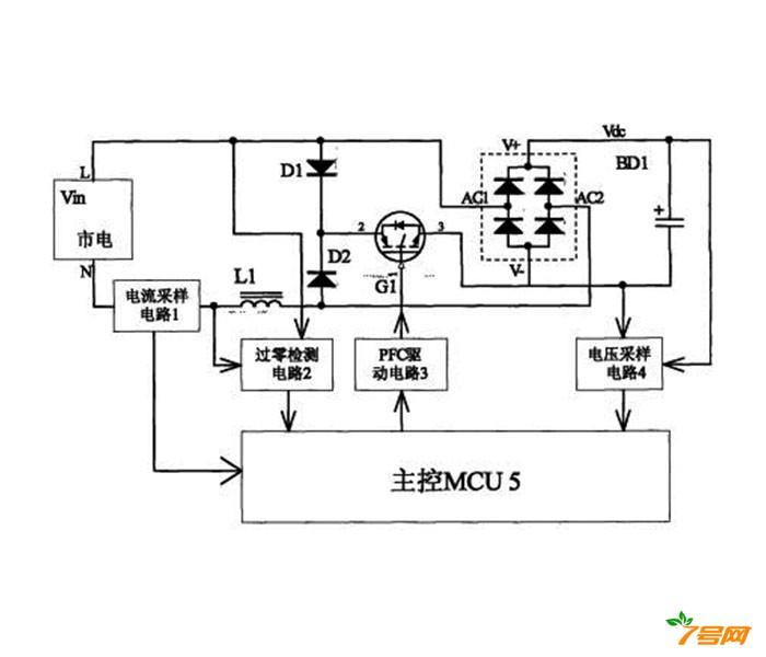 一种部分PFC装置及其控制方法