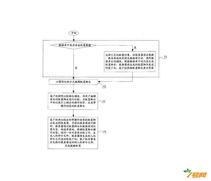 网管系统中基于带操作标签的配置脚本的配置方法