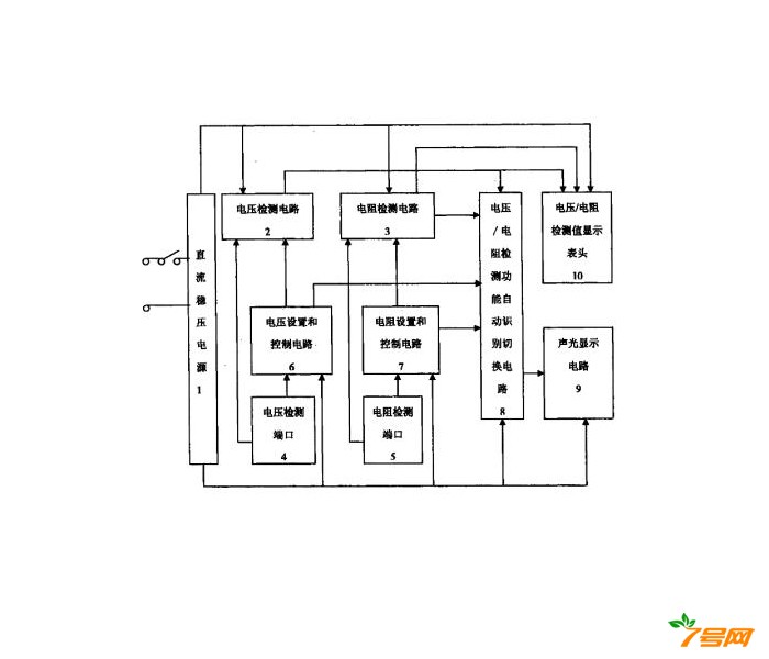 电压电阻检测分选装置...
