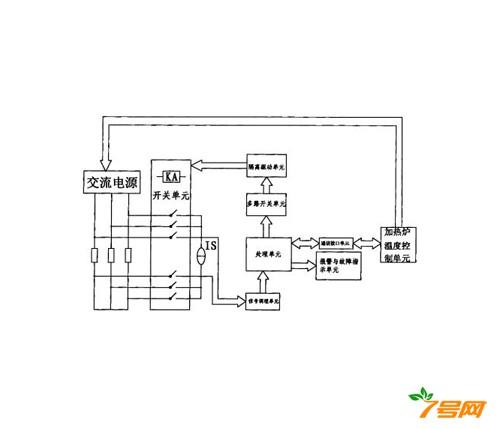 一种加热炉电阻丝的故障检测装置