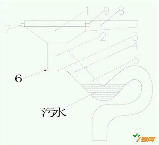安全衛生節水蹲式馬桶