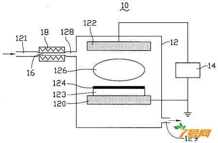 碳纳米管生长装置及方法