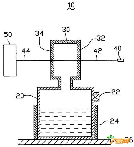 纳米材料相转移侦测装置及方法
