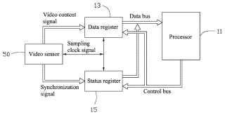 CIRCUIT FOR PROCESSING VIDEO SIGNAL