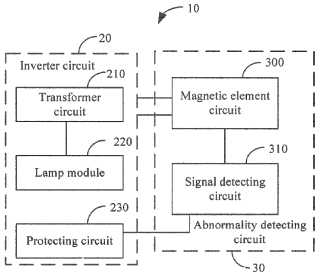 SYSTEM FOR DRIVING A PLURALITY OF LAMPS AND FAULT DETECTING CIRC